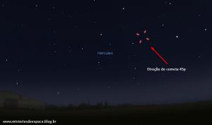 Vale ressaltar que a Constelação de Hércules fica na direção norte.