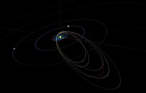 Composição com as órbitas do radiante Epsilon Gruids.