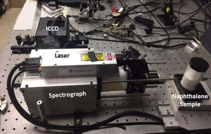 Imagem do equipamento.